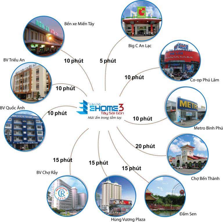 Tiện ích ngoại khu của Ehome 3
